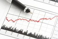 Dane PKB wywołały impuls podaży