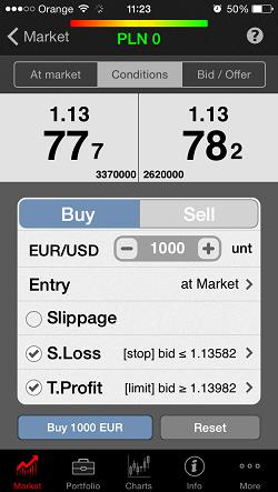 SWFX Trader dla iPhone - Okno zleceń