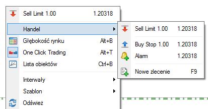 Forex zlecenie buy limit