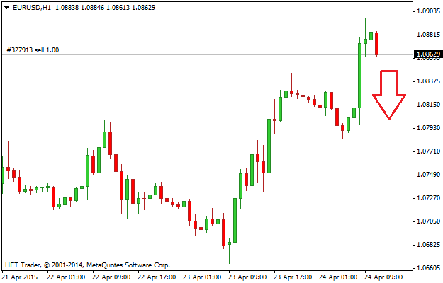 Forex - Zlecenie sprzedaży - Short - Sell