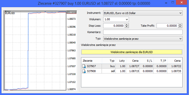 Forex odense valuta